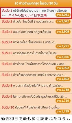 タイの没落4