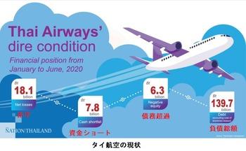 タイ航空破綻2