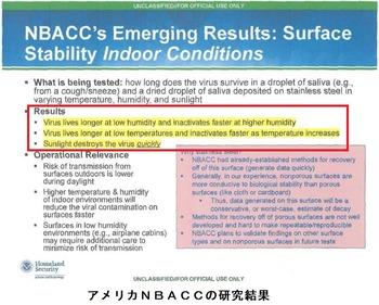 アメリカNBACCの報告