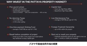 パタヤ投資市場