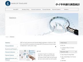 タイ中央銀行統計