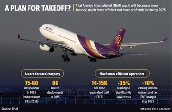 タイ航空最終リストラ案1