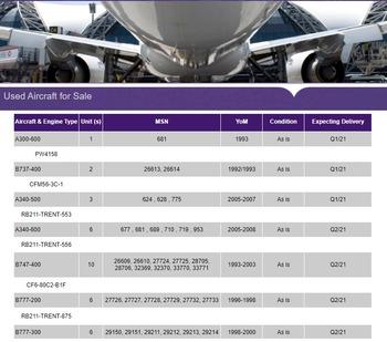 Aircraft Sale