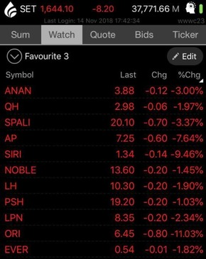 下落する不動産株