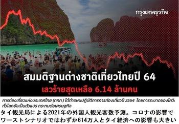 観光収入予測2