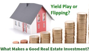 Investment Method