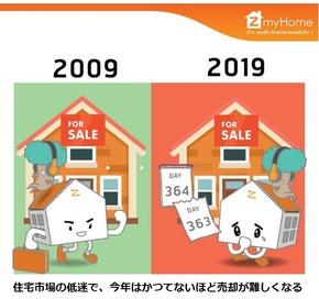 2019住宅市場