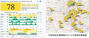 空気汚染状況1