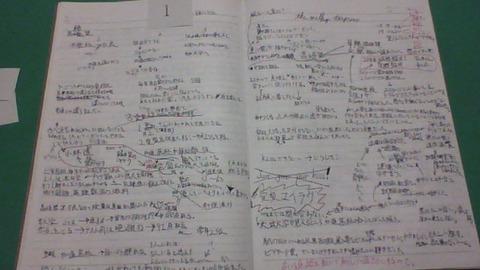 高崎望の創作ノート