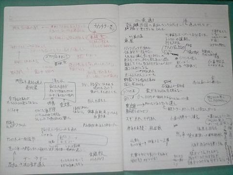 ターンワールドの創作ノート