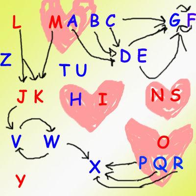 アルファベット学級のコピー