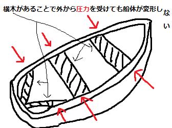 009 舟の横木