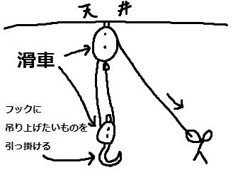 008 絞轆
