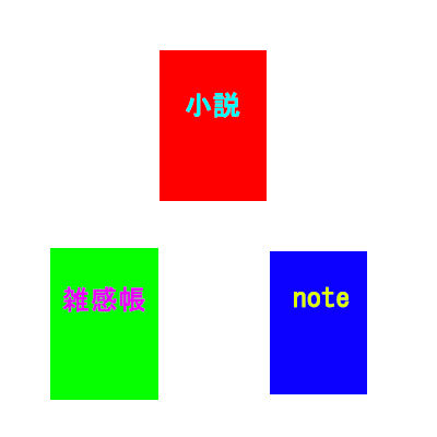 小説ノート雑感帳