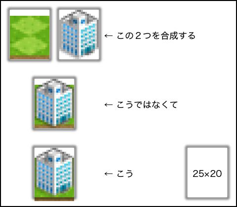 Type5_土地とビルの説明