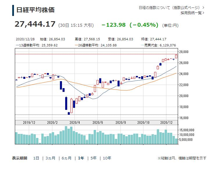 暴落 三菱 ケミカル 株価