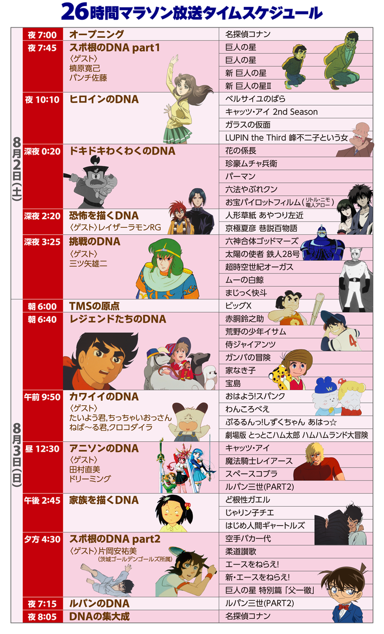 dna_schedule