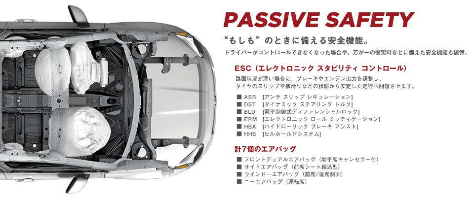 PassiveSafety