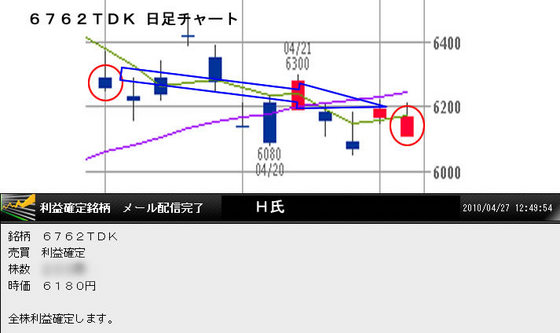 コピー 〜 TDK
