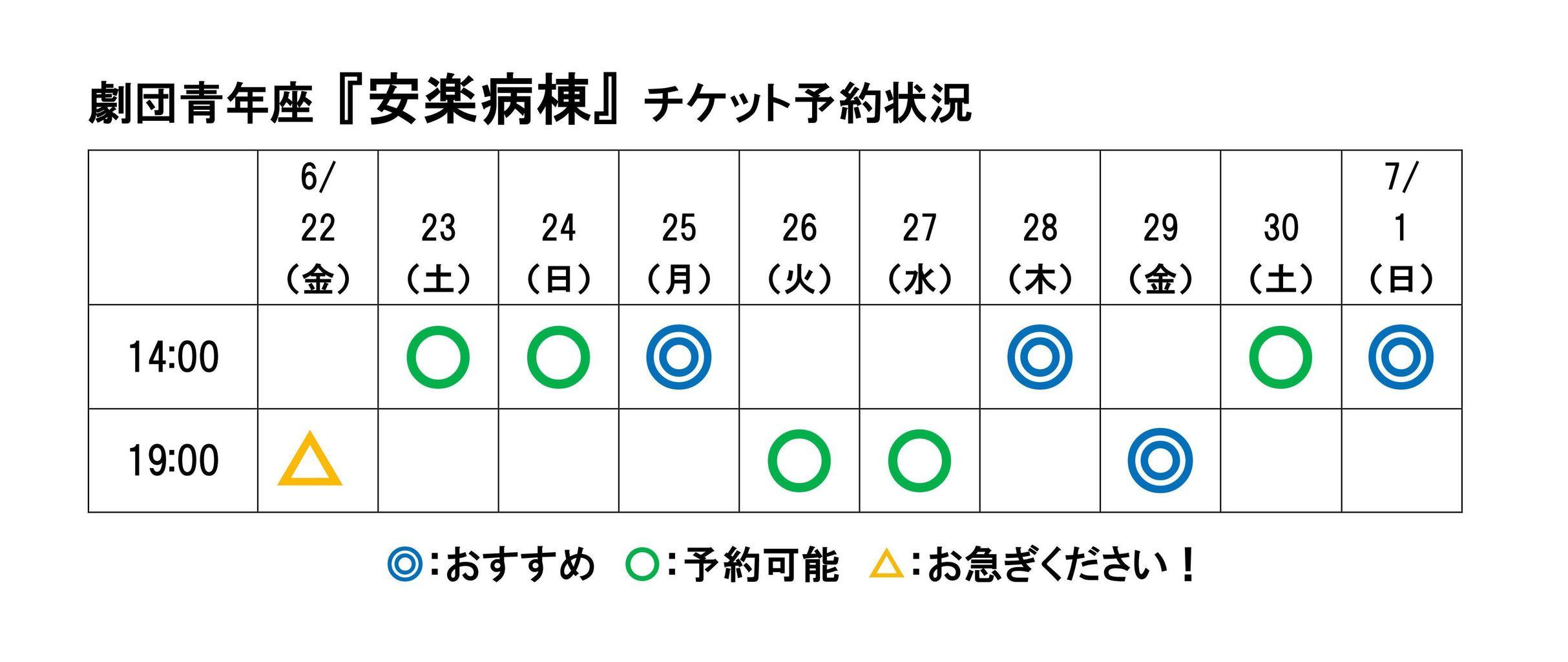 チケット状況6