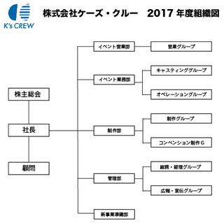 soshikizu2017