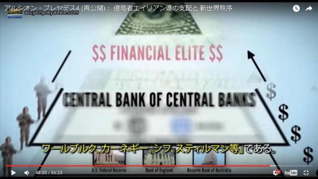 国際銀行家軍事勢力支配AP4
