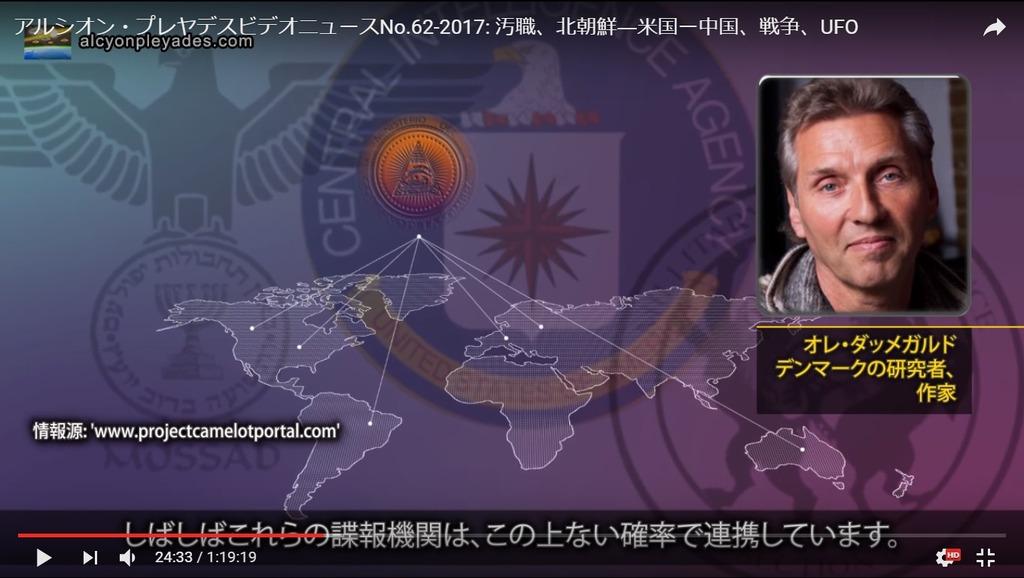 イルミナティ眼諜報機関連携APN62
