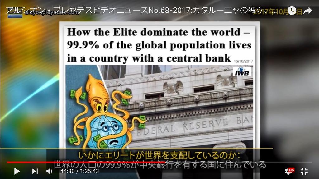 銀行家支配99%APN68