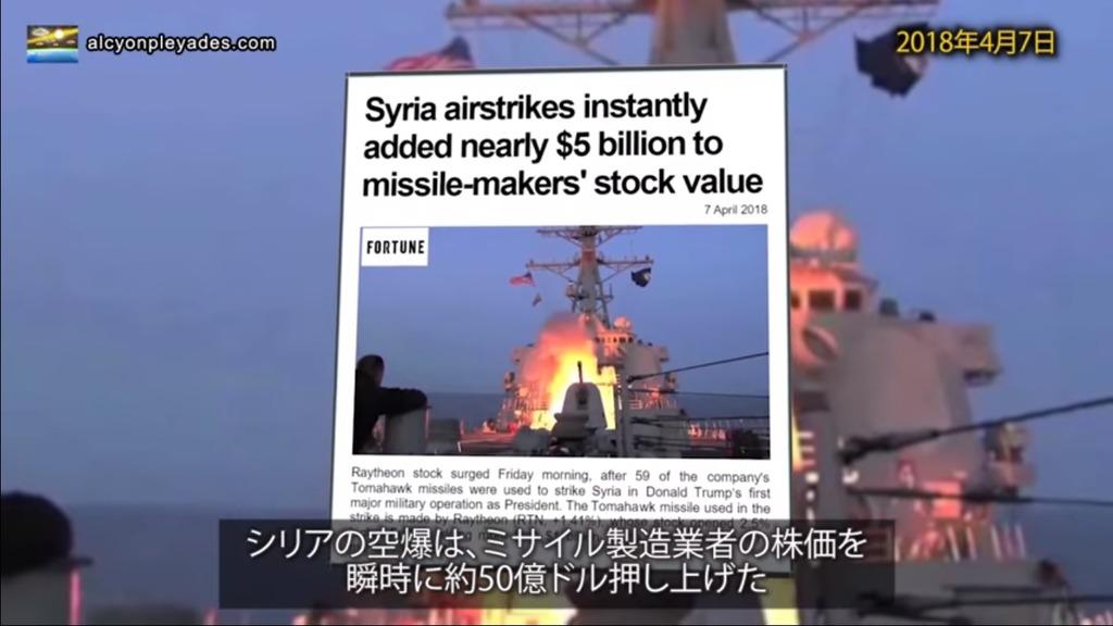 軍産複合体 シリアミサイル
