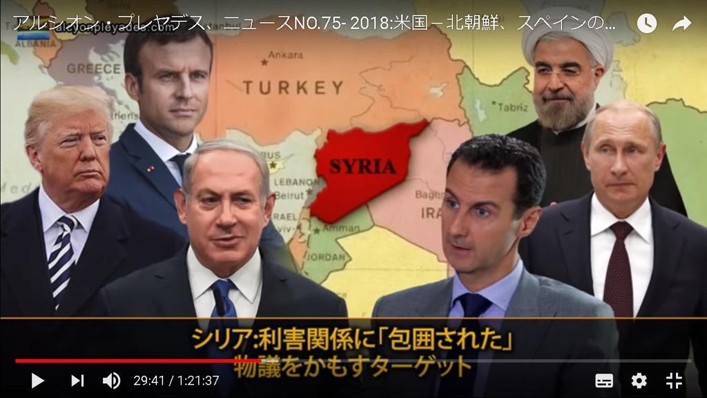 siria 2018