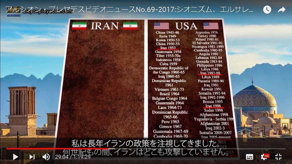 イラン侵略無し USA侵略だらけ