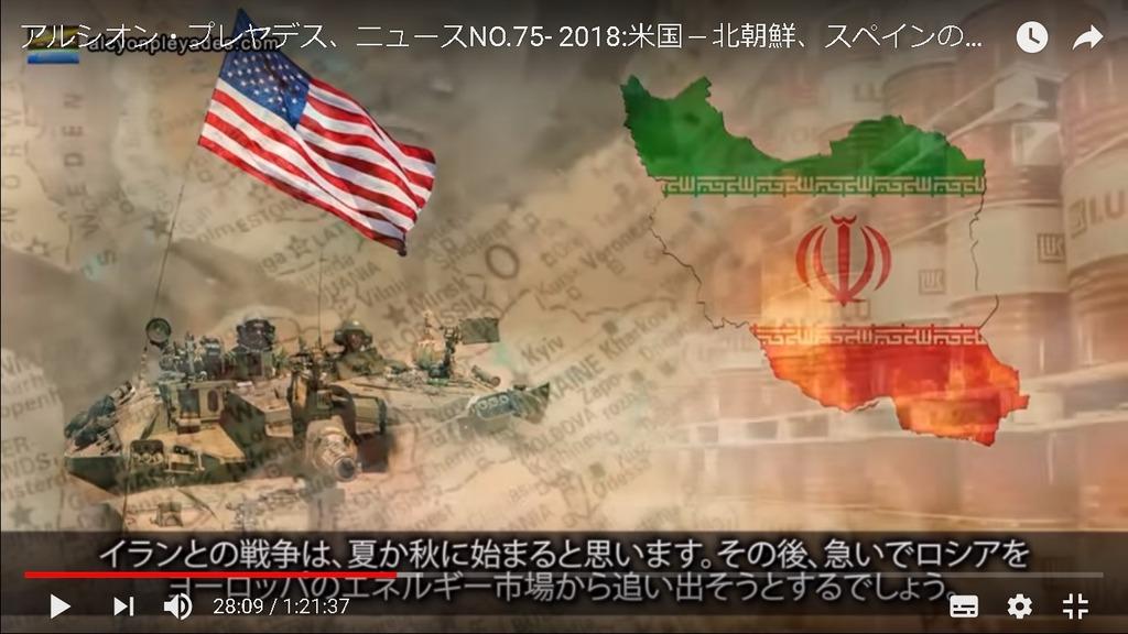 イラン戦争2018予想