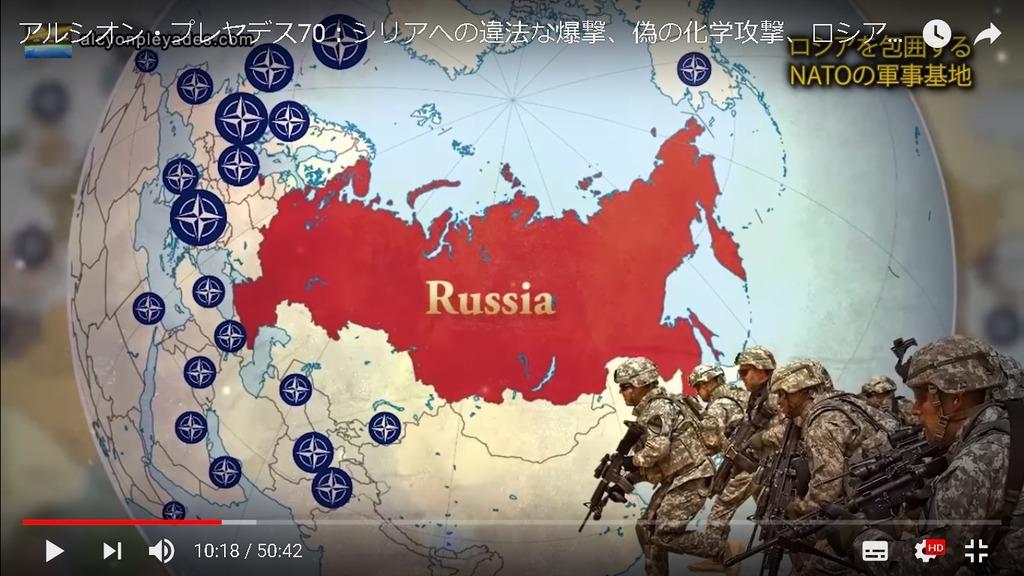 NATO包囲網 VS RUSSIA