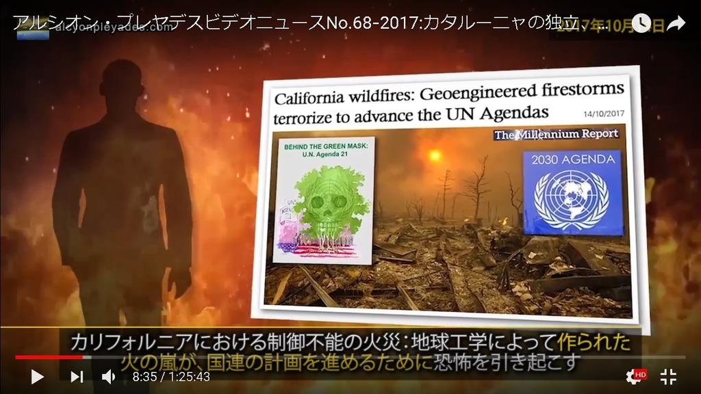 国連計画2030カリフォルニア火事