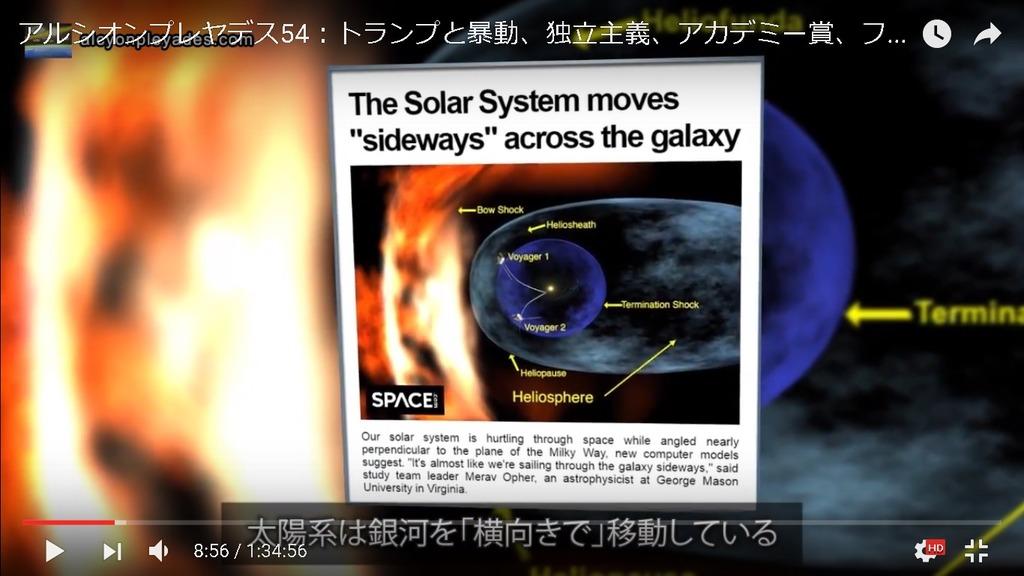 AP54太陽系