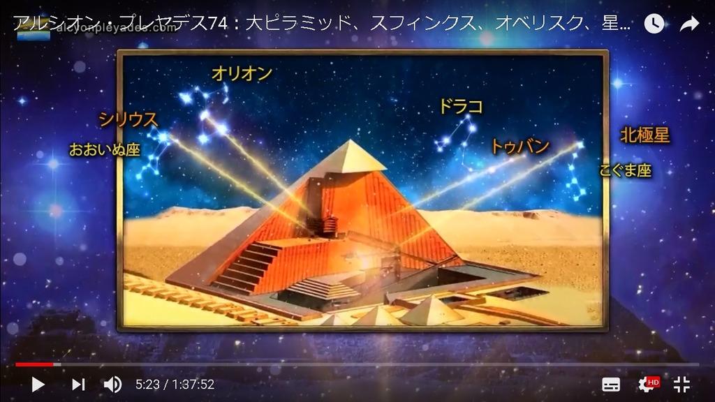 ピラミッド 星座LINE