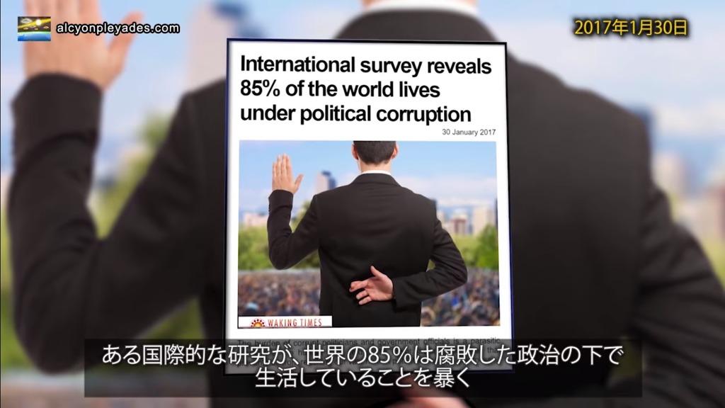 腐敗政治85%