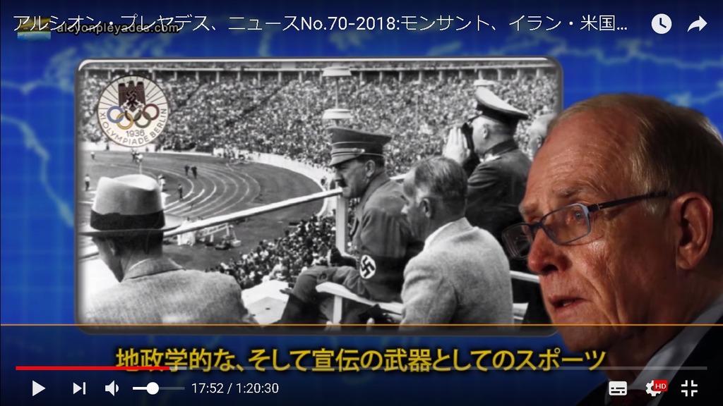 オリンピック ヒトラー