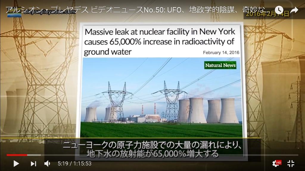 地下水放射能汚染