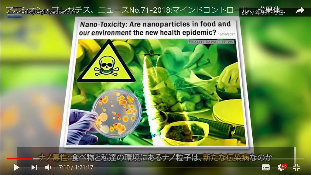 ナノ毒性 APN71