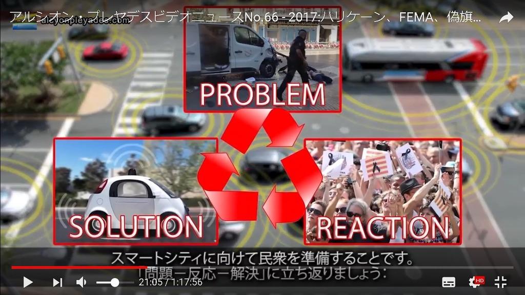 問題-反応-解決APN66