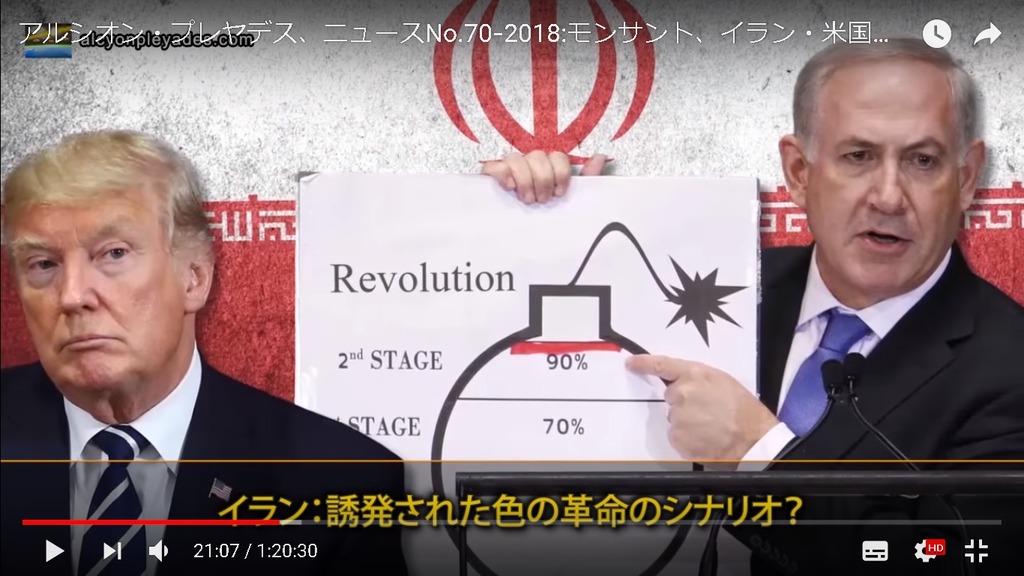 イラン革命のシナリオ APN70