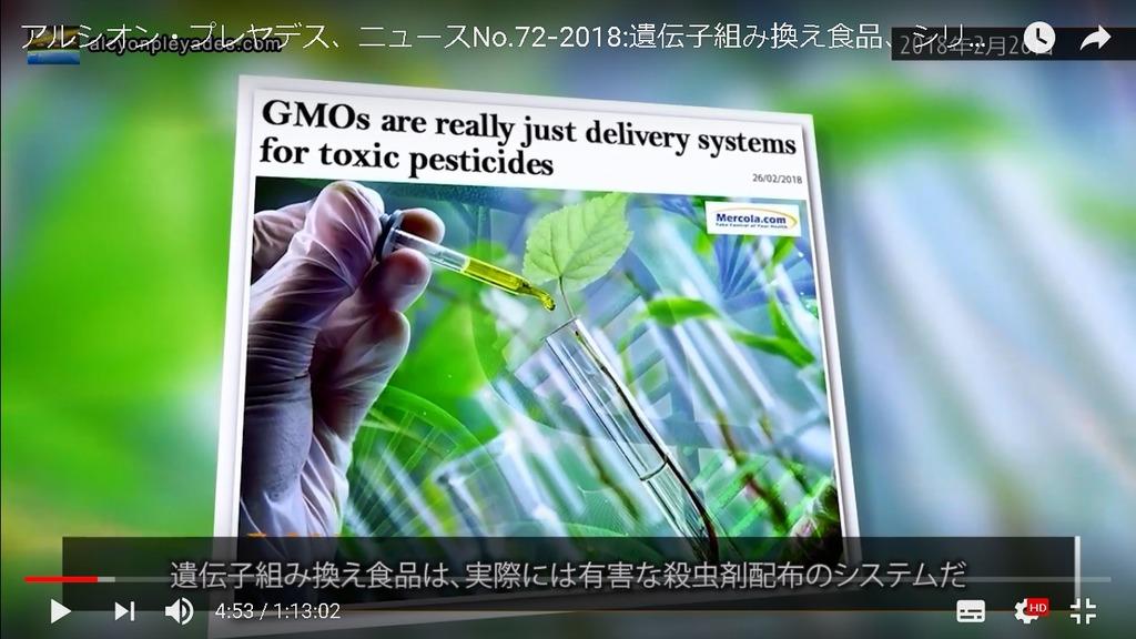 GMO 殺虫剤