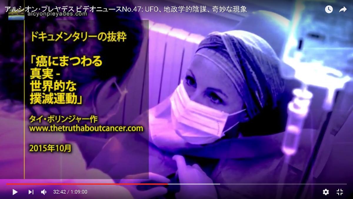 AP47 癌