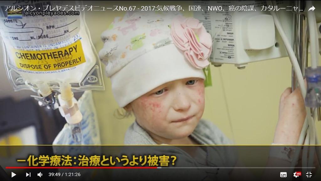 化学療法 被害APN67