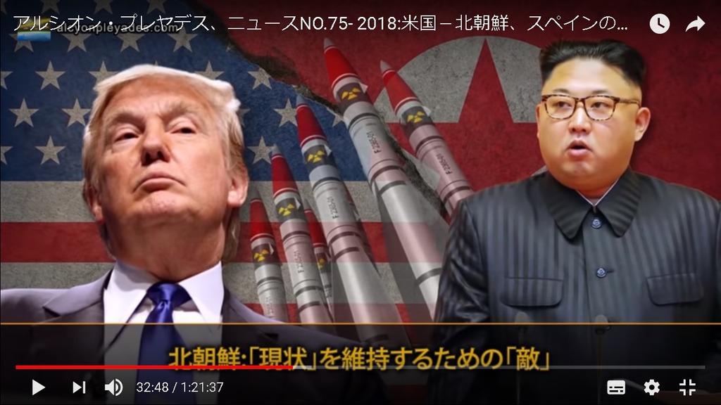 北朝鮮 現状維持 敵