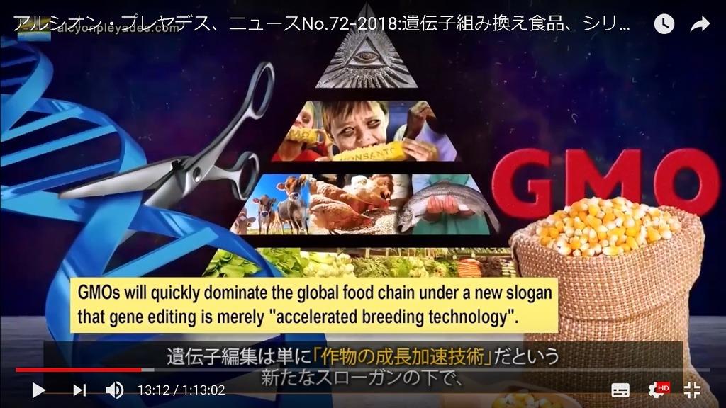 GMOイルミナティピラミッド