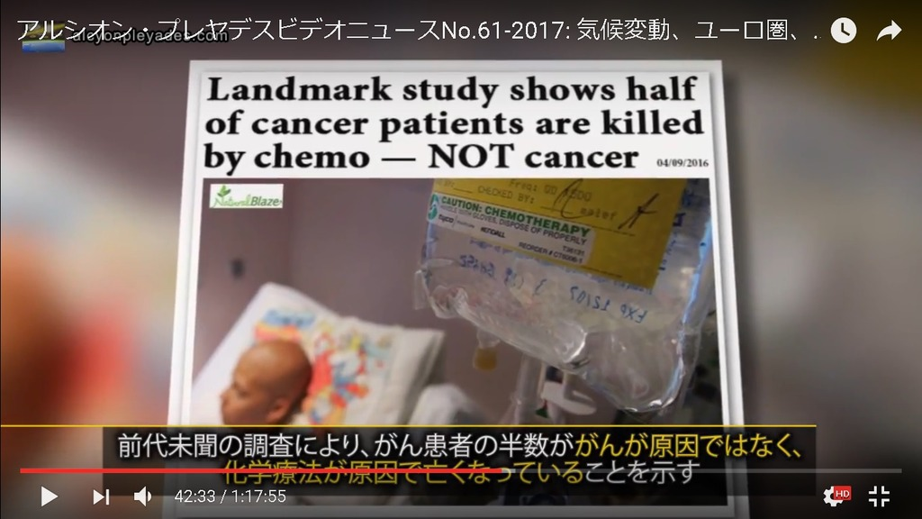 apn61化学療法死