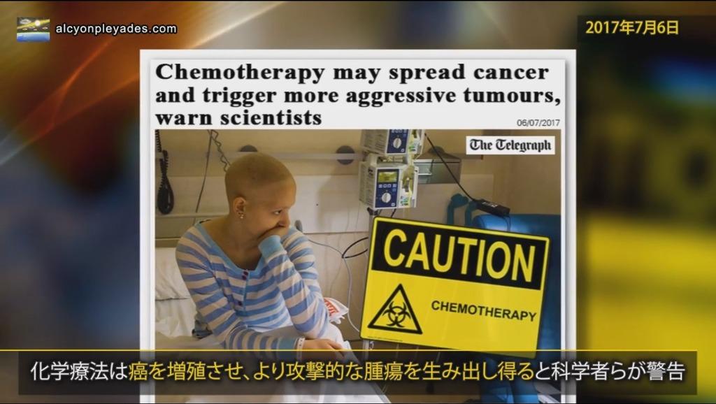 化学療法癌増殖 科学者警告