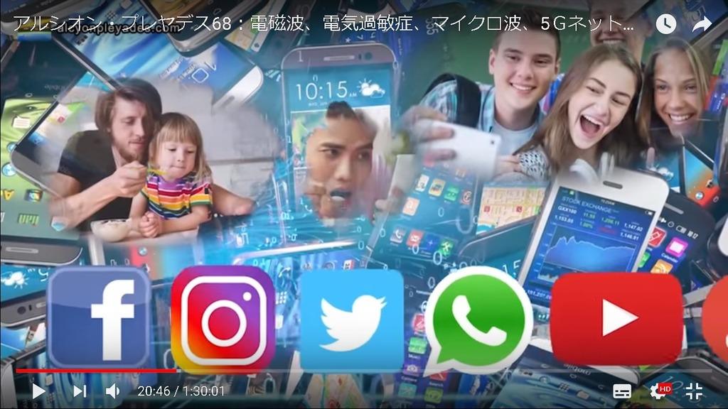 スマートフォンSNS中毒
